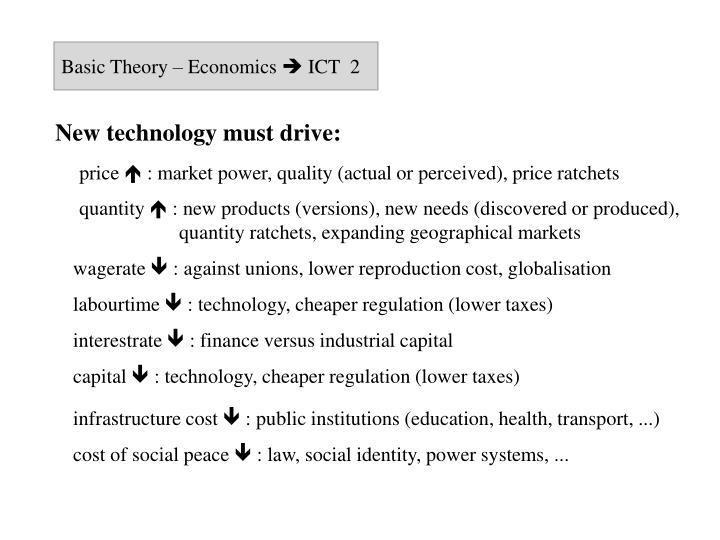 Basic Theory – Economics