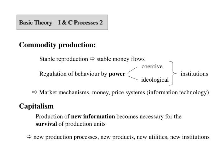 Basic Theory – I & C Processes 2