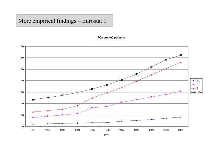More empirical findings – Eurostat 1