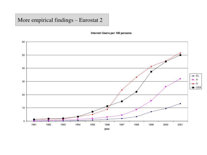 More empirical findings – Eurostat 2