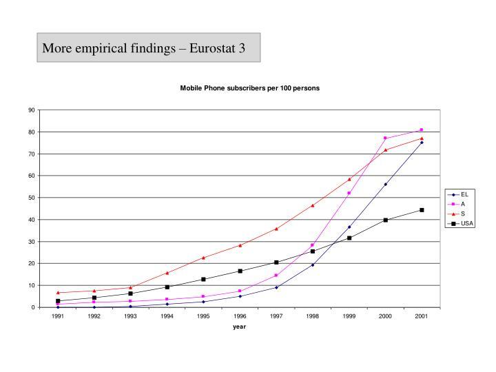 More empirical findings – Eurostat 3