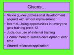 givens