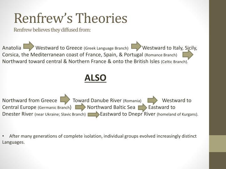 Renfrew's Theories