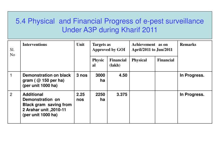 5.4 Physical  and Financial Progress of e-pest surveillance