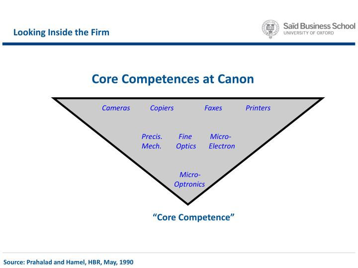 hamel prahalad core competency Development of a firm's core competencies is identified as the key for global leadership and competitiveness in the 1990s suggested citation: suggested citation prahalad, c k and hamel, gary, the core competence of the corporation (1990.
