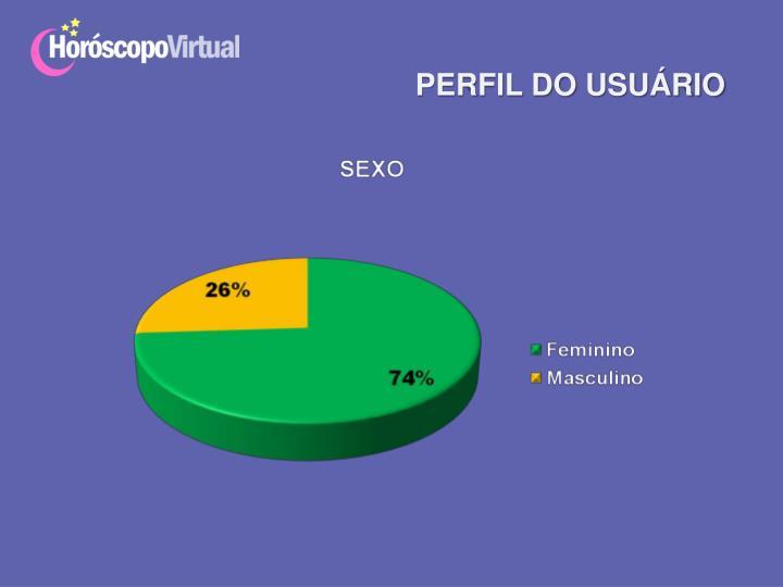 PERFIL DO USUÁRIO