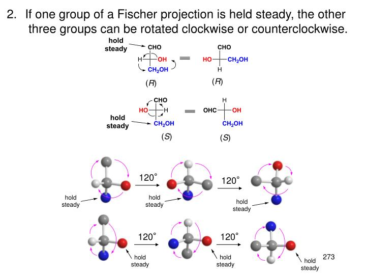 If one group of a Fischer projection is held steady, the other