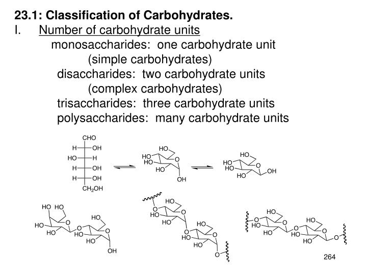 23.1: Classification of Carbohydrates.