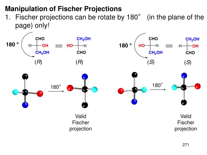Manipulation of Fischer Projections