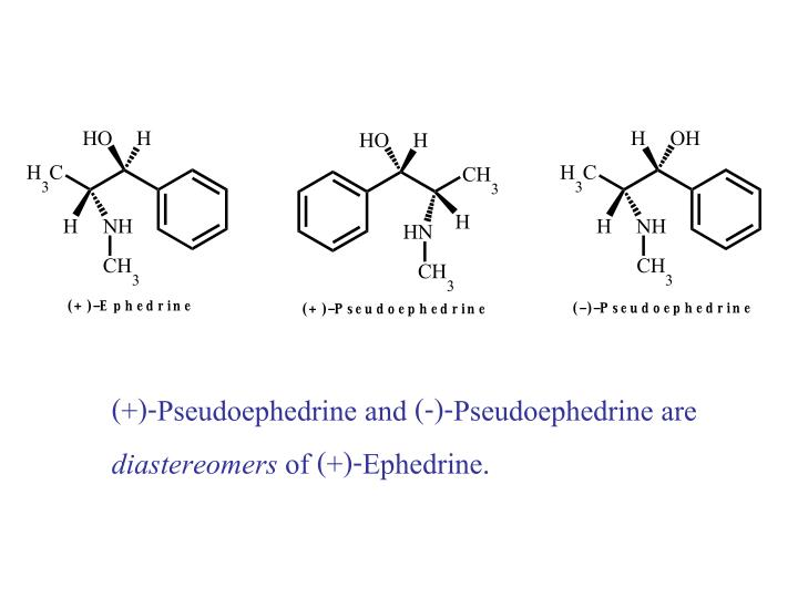 (+)-Pseudoephedrine and (-)-Pseudoephedrine are