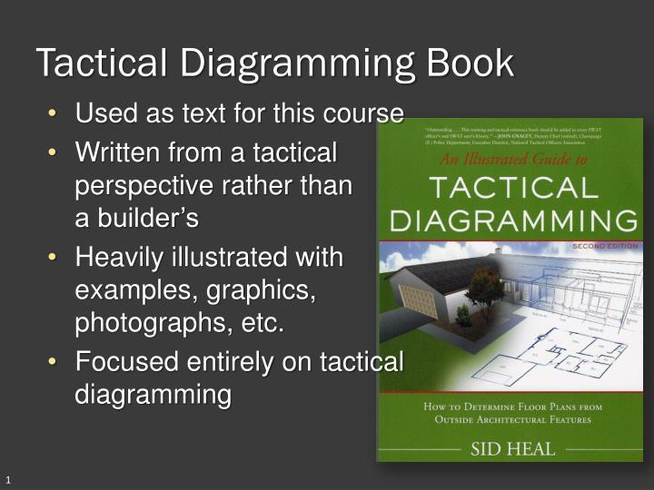 Tactical Diagramming Book