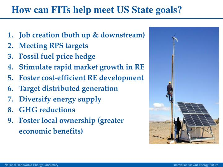 How can FITs help meet US State goals?