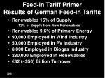 feed in tariff primer results of german feed in tariffs
