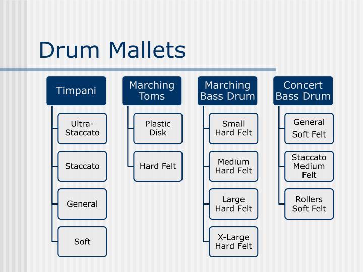 Drum Mallets