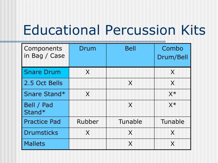 Educational Percussion Kits