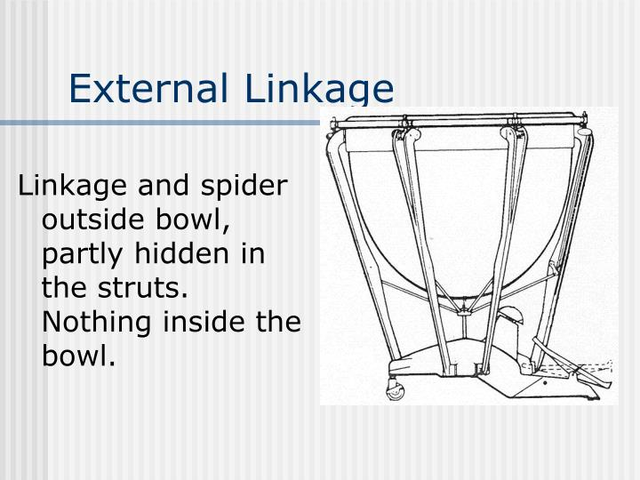 External Linkage