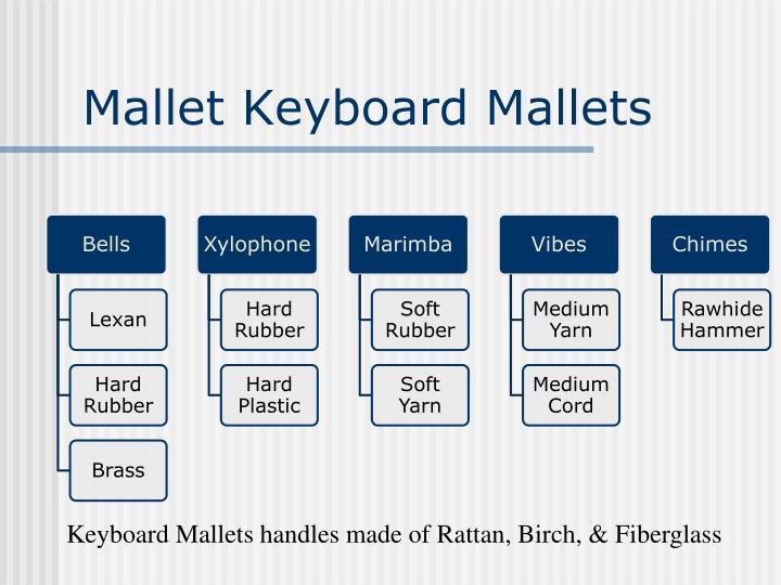Mallet Keyboard Mallets