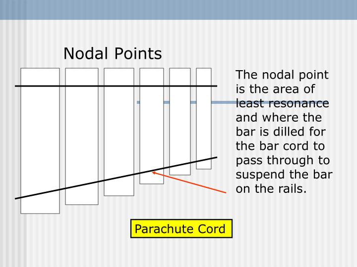 The nodal point is the area of least resonance and where the bar is dilled for the bar cord to pass through to suspend the bar on the rails.
