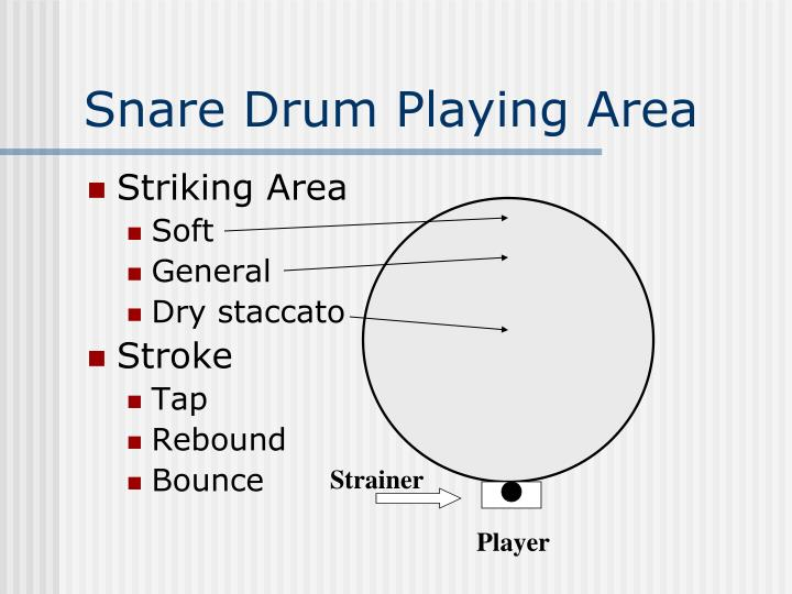 Snare Drum Playing Area