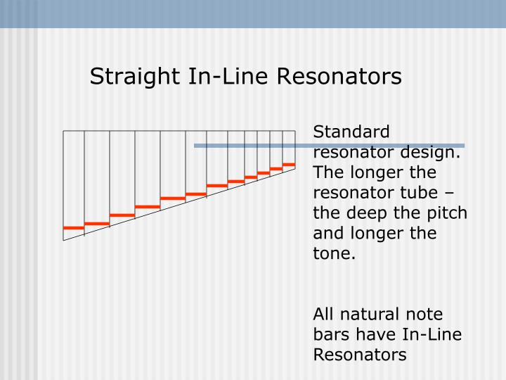 Standard resonator design.  The longer the resonator tube – the deep the pitch and longer the tone.
