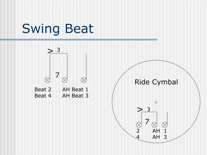 Swing Beat
