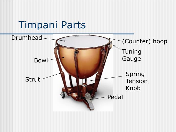 Timpani Parts