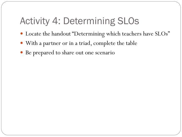 Activity 4: Determining SLOs