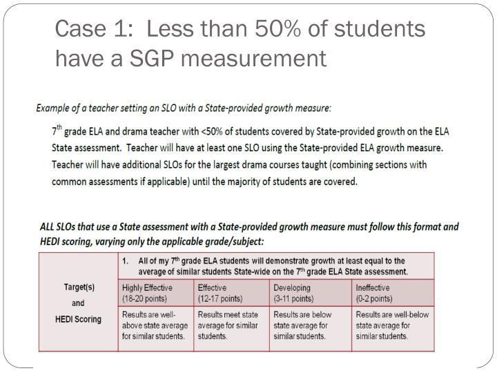 Case 1:  Less than 50% of students have a SGP measurement