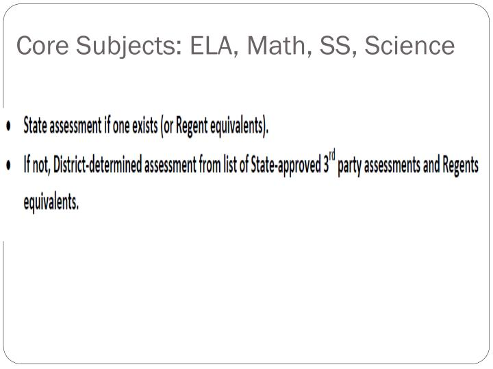 Core Subjects: ELA, Math, SS, Science