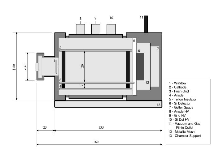 Materials characterization at the 3 mv tandetron accelerator and at the 9 mv tandem accelerator