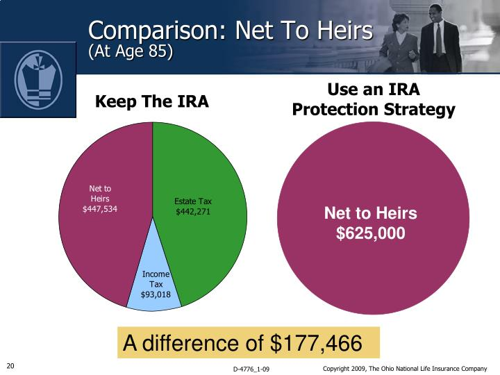 Comparison: Net To Heirs