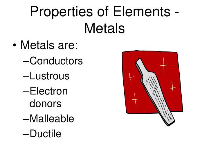 Properties of Elements - Metals