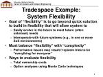 tradespace example system flexibility