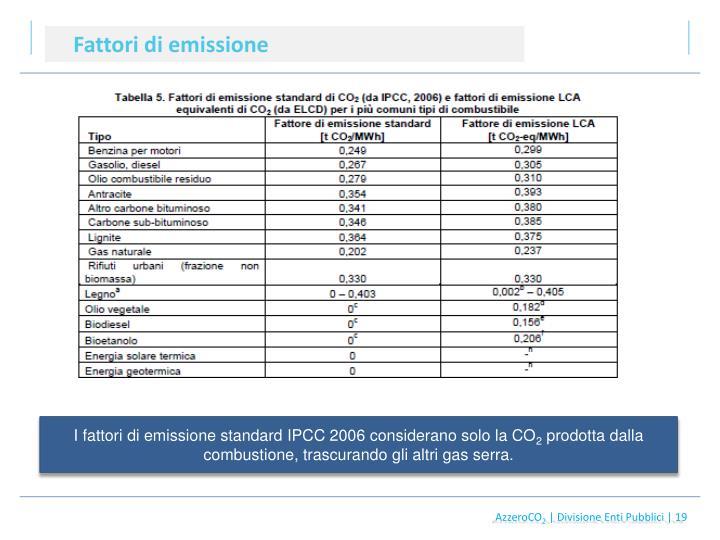 Fattori di emissione