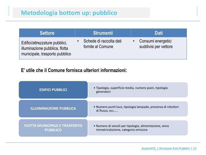 Metodologia bottom up: pubblico