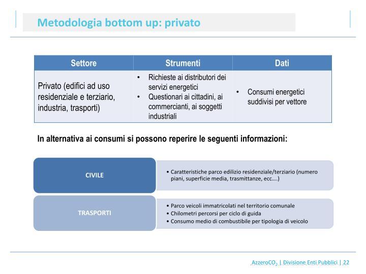 Metodologia bottom up: privato