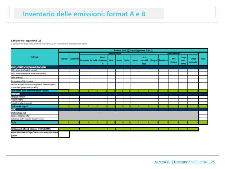 Inventario delle emissioni: format A e B