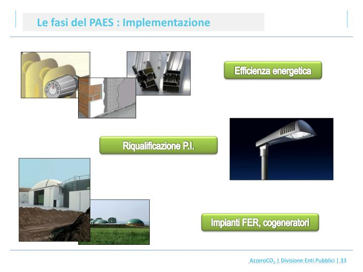 Le fasi del PAES : Implementazione