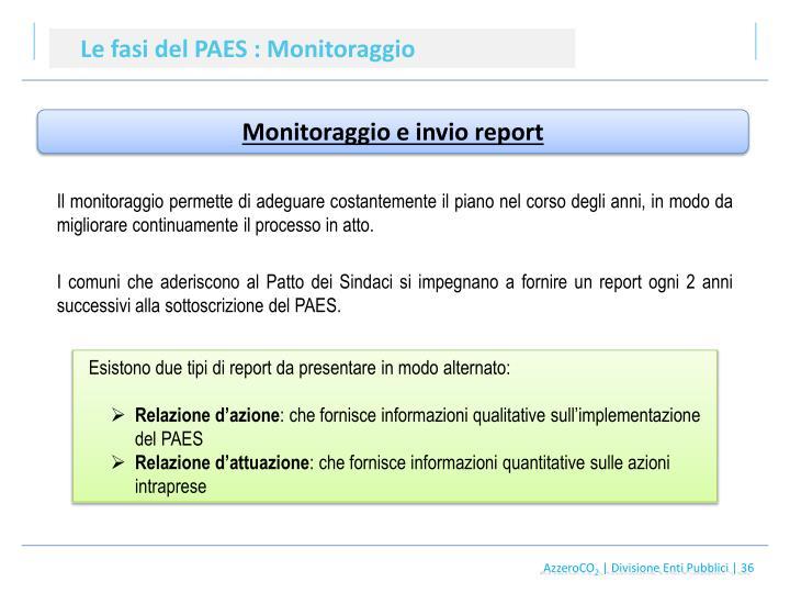 Le fasi del PAES : Monitoraggio