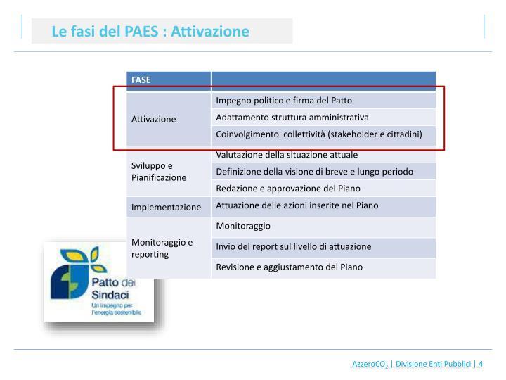 Le fasi del PAES : Attivazione