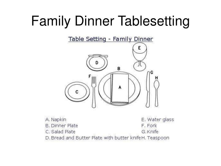 Family Dinner Tablesetting  sc 1 st  SlideServe & PPT - Service Etiquette PowerPoint Presentation - ID:3043182