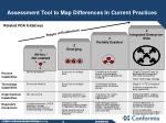 assessment tool to map differences in current practices