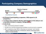 participating company demographics