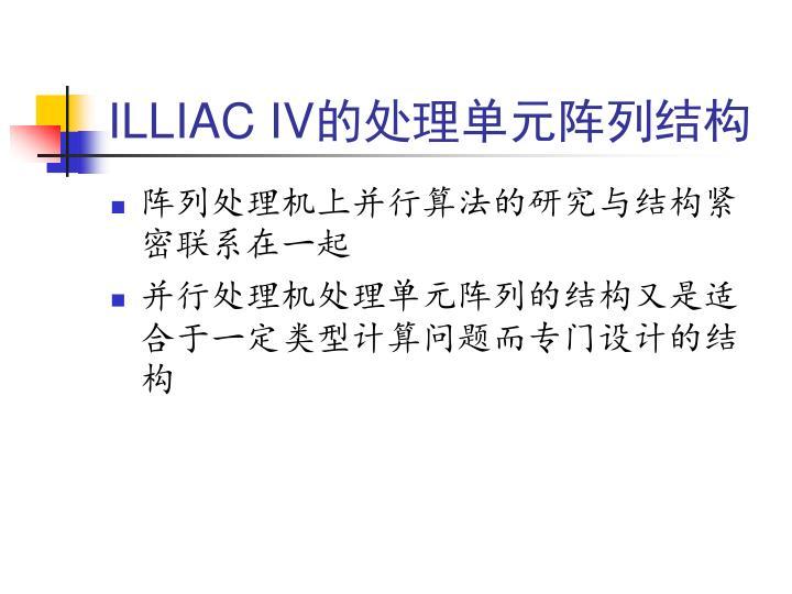 ILLIAC IV