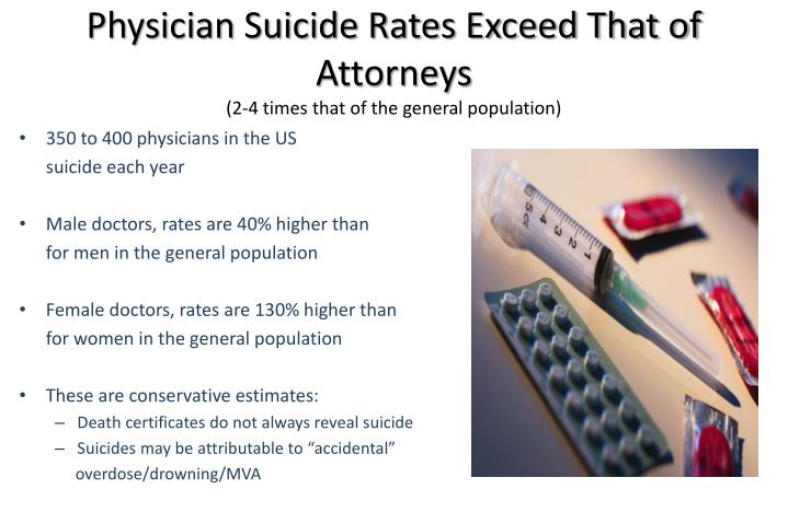 Physician Suicide Rates Exceed That of Attorneys