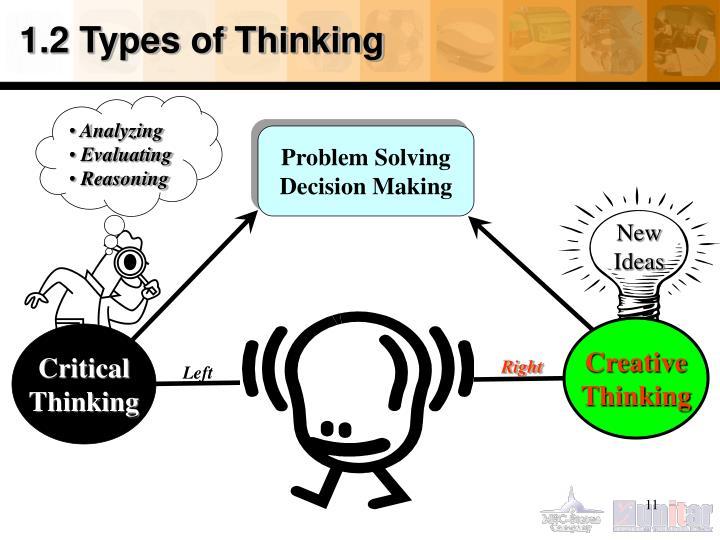 1.2 Types of Thinking