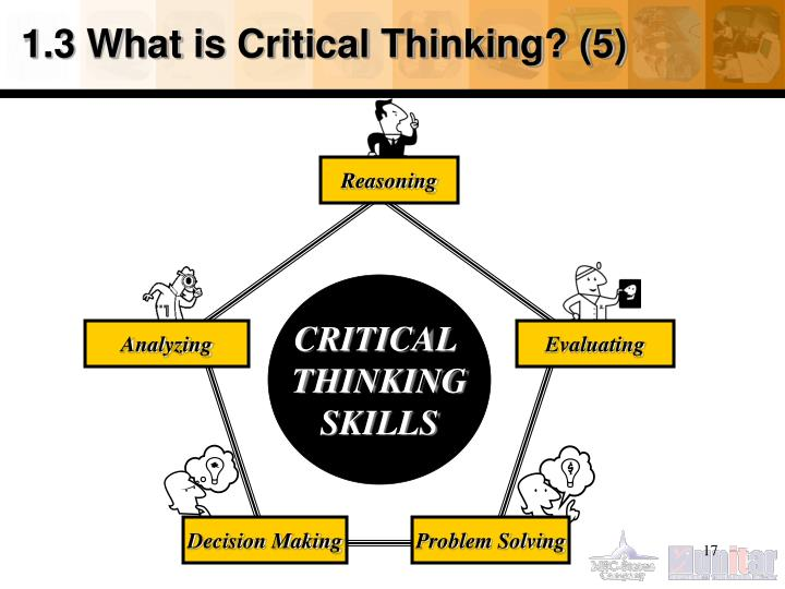 1.3 What is Critical Thinking? (5)