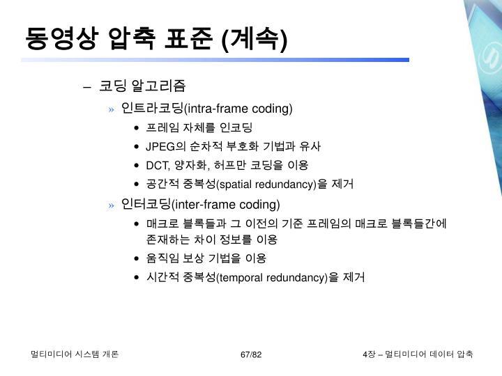 동영상 압축 표준