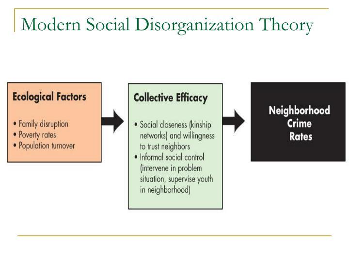 Modern social disorganization theory
