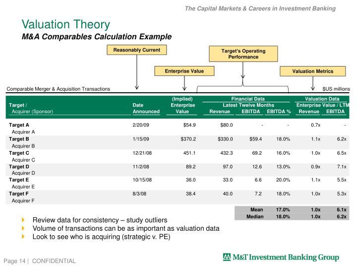 Comparable Merger & Acquisition Transactions